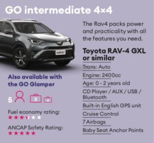 GO intermediate Mietwagen Neuseeland
